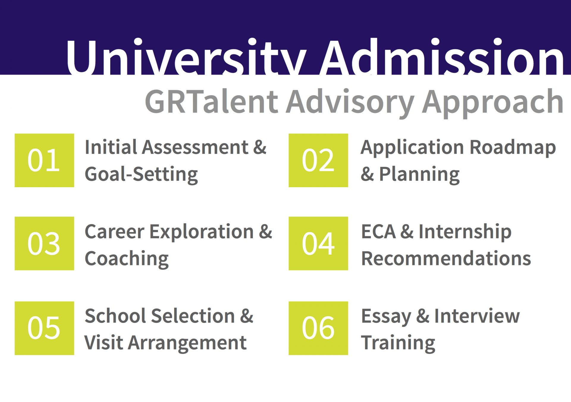 GRTalent University Admission Consulting