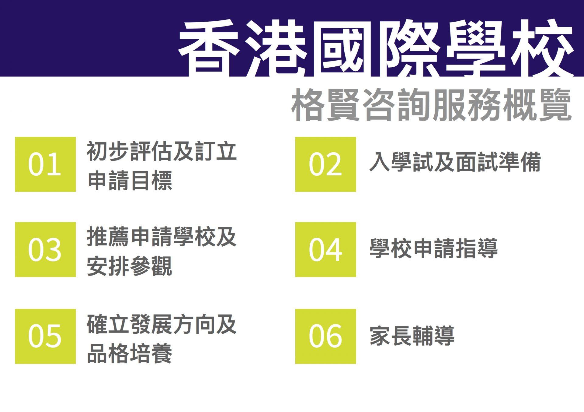 香港國際學申請咨詢